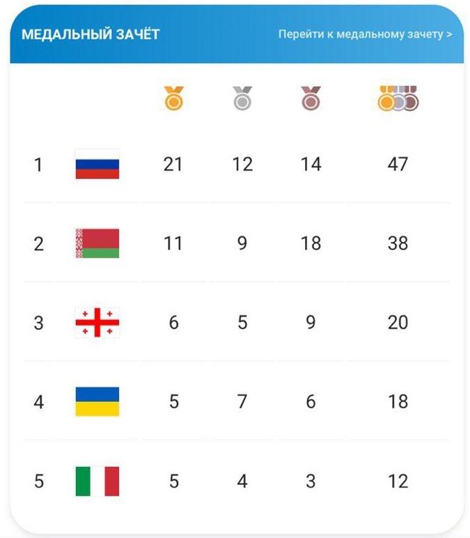 """Украинские прыгуны на батуте завоевали """"серебро"""" на Европейских играх-2019"""