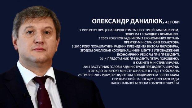 Что будет с авиацией Украины: секретарь СНБО Данилюк дал ответ