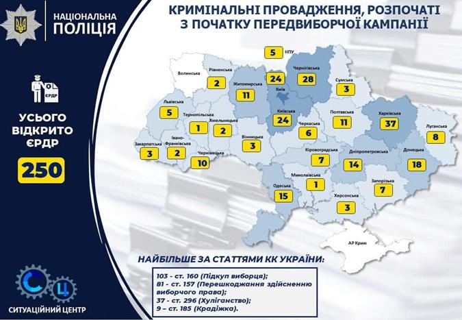 """Гройсман обвинил Порошенко в """"неправильных"""" предвыборных соцопросах [видео]"""