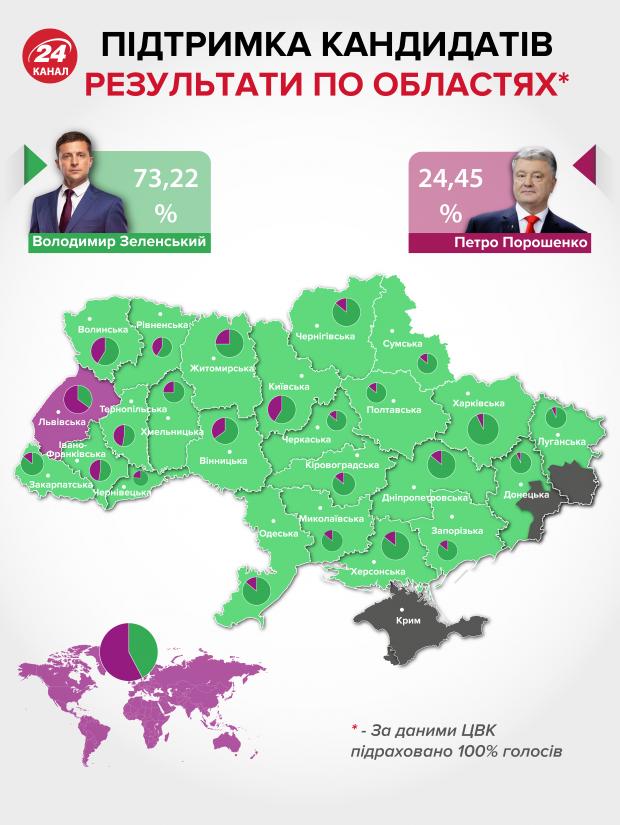 У Зеленского закончится все, как и у Порошенко, – политолог