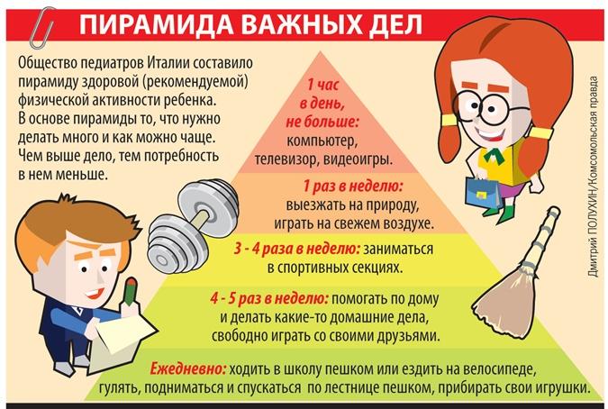 В каком возрасте отдавать ребенка в спорт