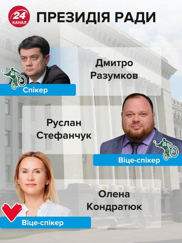 Новая Верховная Рада – самое главное: спикер, коалиция, комитеты