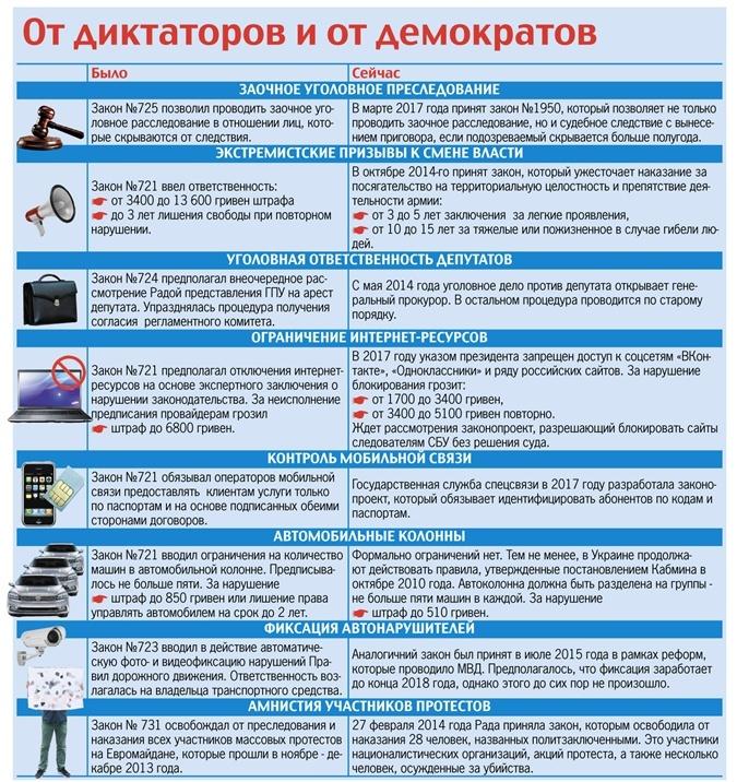 Перед отставкой Луценко закрыл дело Игоря Калетника