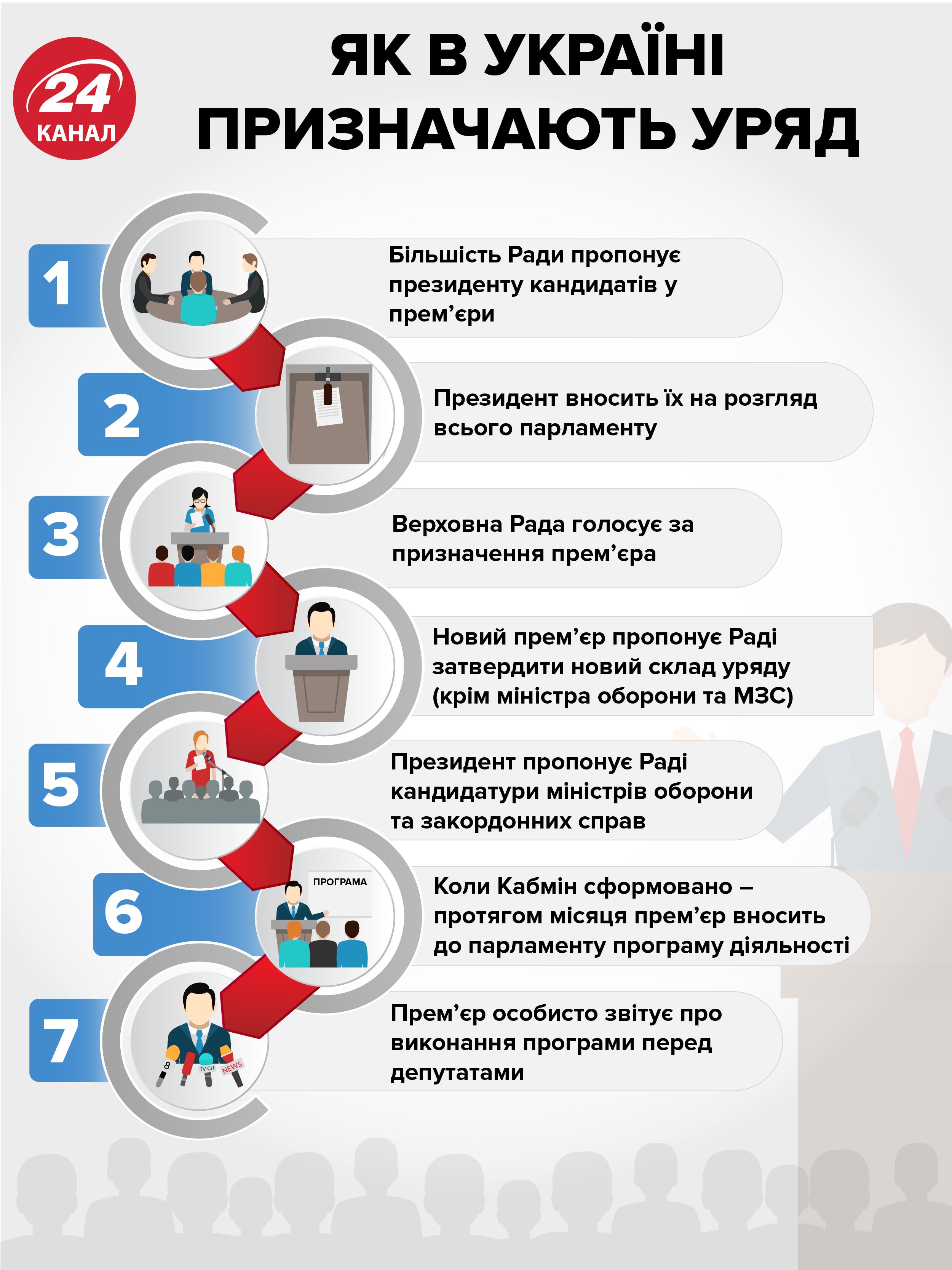 Новый премьер-министр Алексей Гончарук впервые обратился к украинцам: главные тезисы