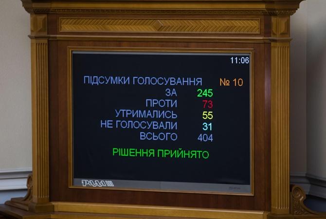 Рада приняла закон об импичменте, предложенный Зеленским [дополнено]