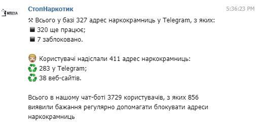 """Чат-бот в Telegram за 5 дней работы заблокировал 7 """"наркомагазинов""""  [фото]"""