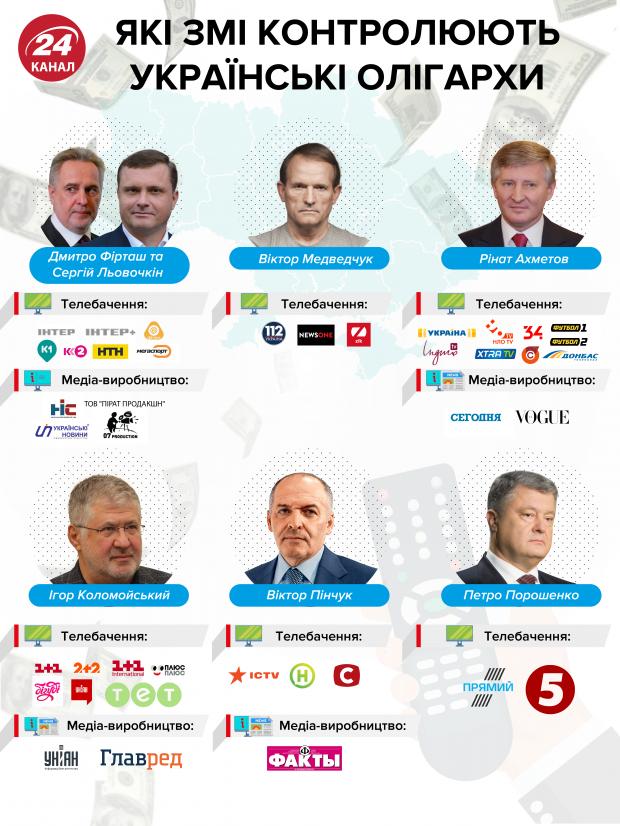"""""""112 Украина"""" не продлили лицензию: что будет с вещанием телеканала"""