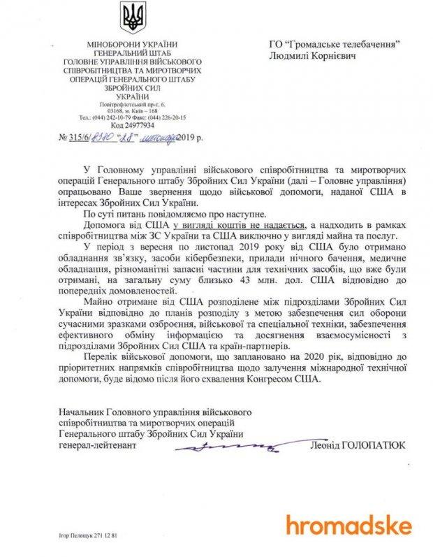 Какую военную помощь от США получила Украина этой осенью: сумма и оборудование