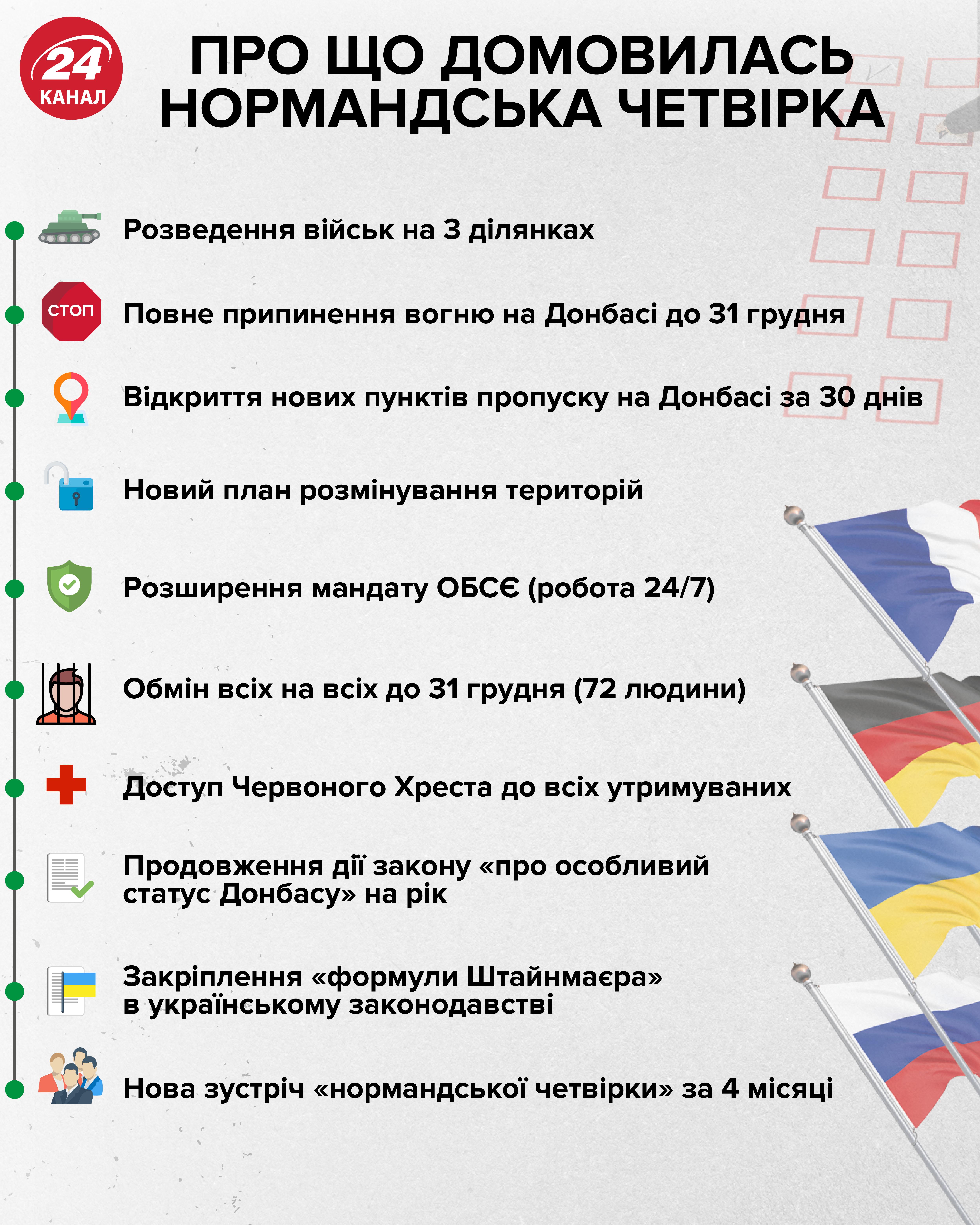 Владимиру Зеленскому 42: биография президента Украины